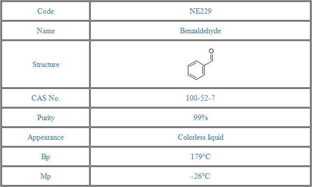 Benzaldehyde(100-52-7)