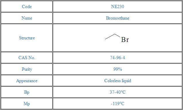 Bromoethane(74-96-4)