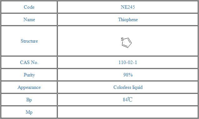 Thiophene(110-02-1)