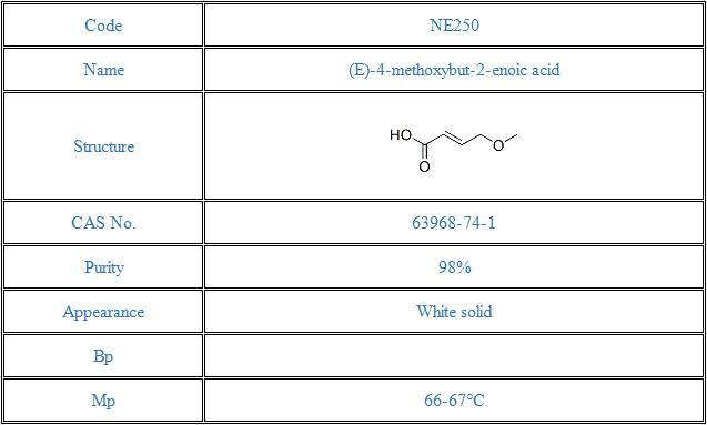 (E)-4-methoxybut-2-enoic acid(63968-74-1)