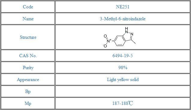 3-Methyl-6-nitroindazole(6494-19-5)