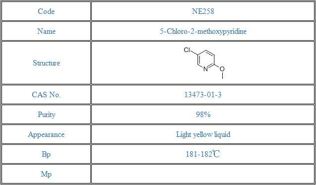 5-Chloro-2-methoxypyridine(13473-01-3)