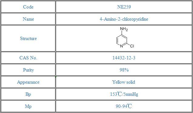 4-Amino-2-chloropyridine(14432-12-3)
