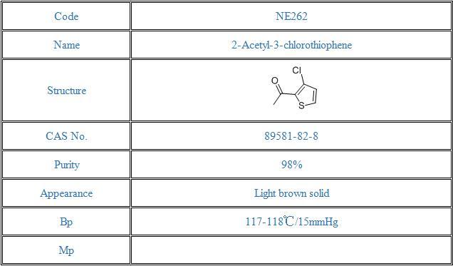 2-Acetyl-3-chlorothiophene(89581-82-8)