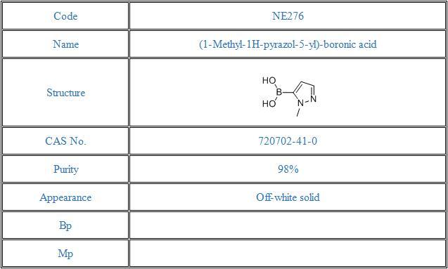 (1-Methyl-1H-pyrazol-5-yl)-boronic acid(720702-41-0)